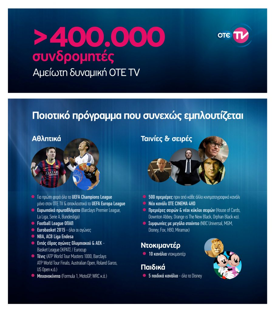 OTE TV_400K Subscribers αντίγραφο