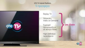 OTETV_HYBRID_Benefits αντίγραφο