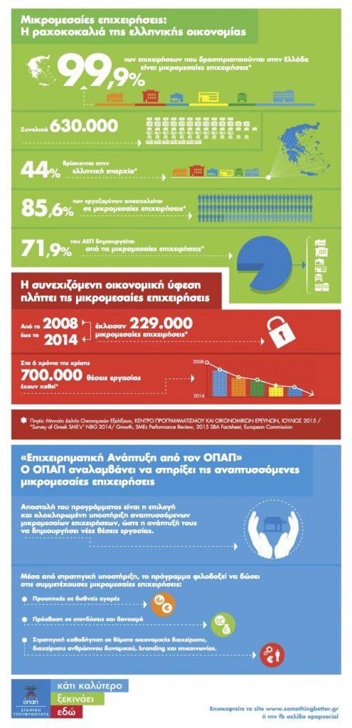 OPAP_infographic_145x300_BB-1-1 αντίγραφο