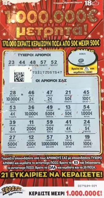 ΣΚΡΑΤΣ:Κέρδη 2.738.457 ευρώ την προηγούμενη εβδομάδα