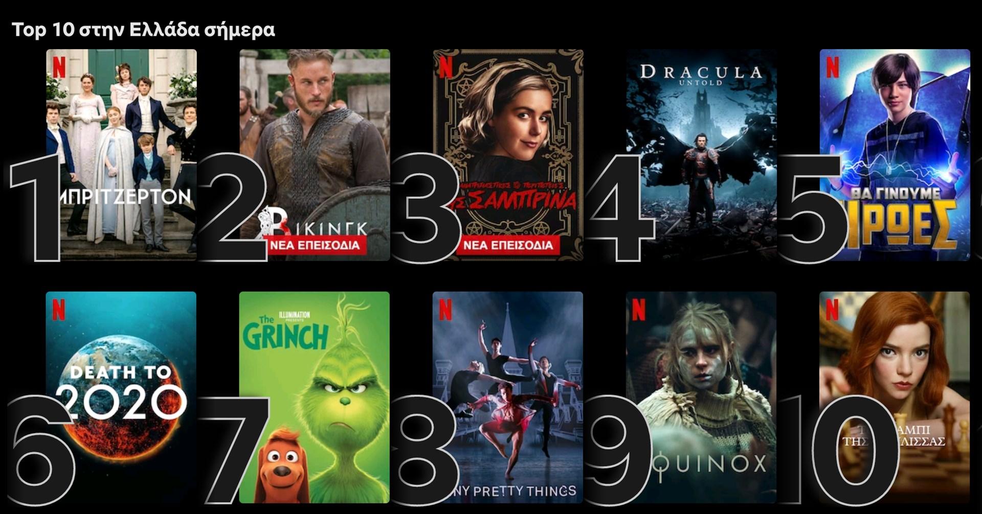 Επεκτείνεται κι άλλο το Netflix στην Ευρώπη!